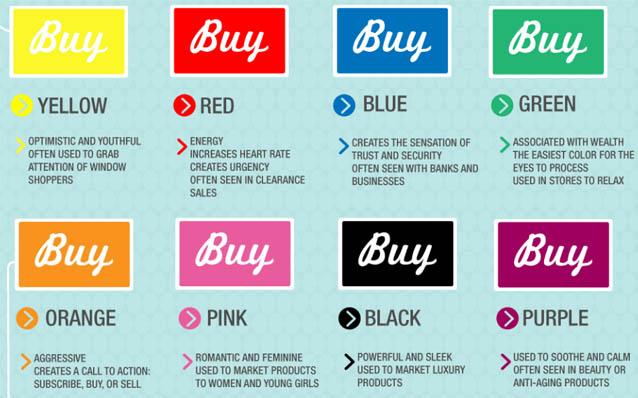 betekenis kleuren call to action